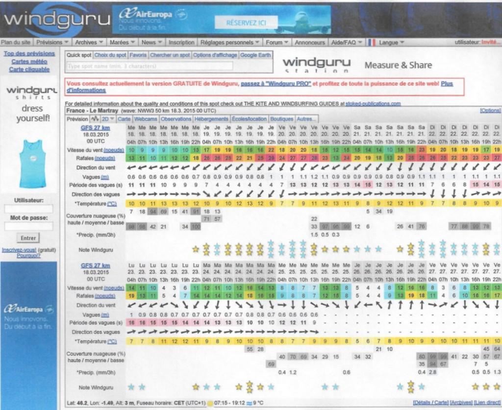Windguru - Prévisions météo 20-25 mars 2015