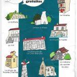 Architecture rétaise : variété et curiosités