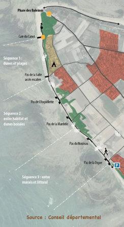 Digue de Saint-Clément des Baleines - Les Pas - source Conseil départemental