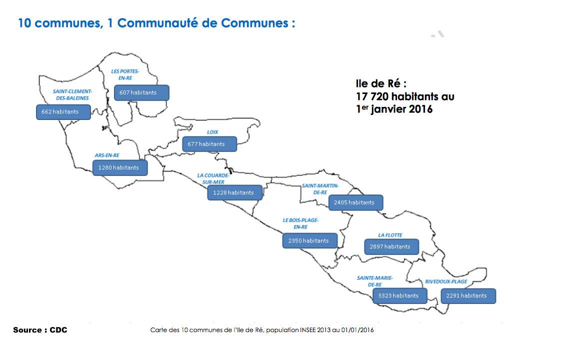 PLUi Ile de Ré - Nombre habitants Insee 2016