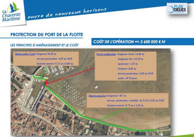 PAPI La Flotte - Shémas travaux - mars 2017