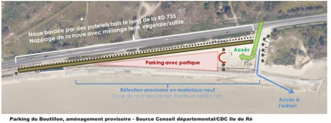 Digue du Boutillon - Aménagement provisoire parking - 31 mars 2017