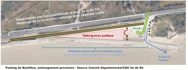 Digue du Boutillon - Aménagement provisoire parking - 31 mars 2017