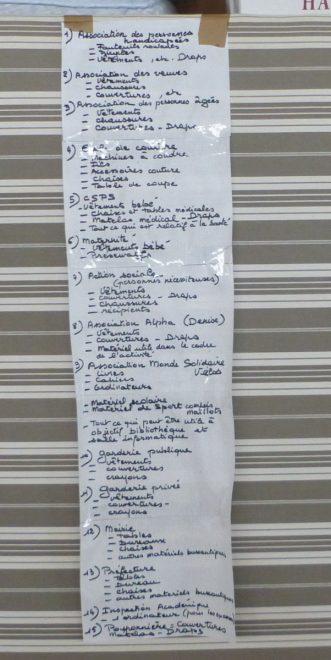 Container Amis d'Arbollé - Liste des destinataires -