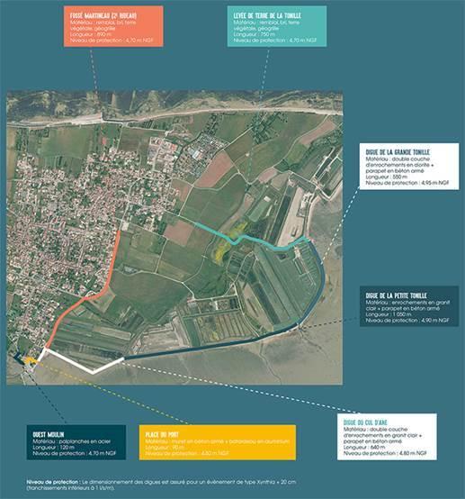 Port de Loix - Plan Travaux digue