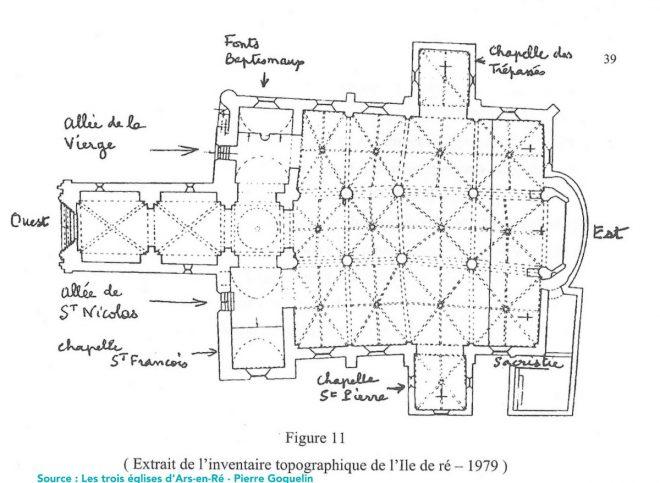 Pierre Goguelin - Les trois églises d'Ars-en-Ré - Juillet 2003