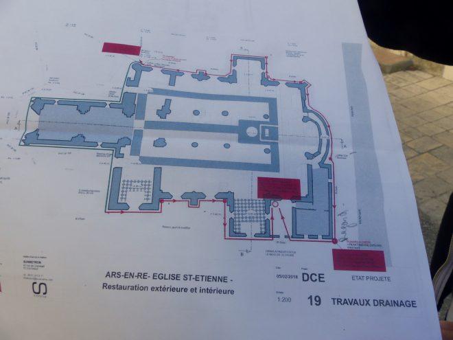 Eglise d'Ars - Plan de drainage - 17 septembre 2018