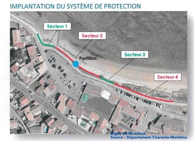 Digue de Rivedoux - Schéma Département - novembre 2018