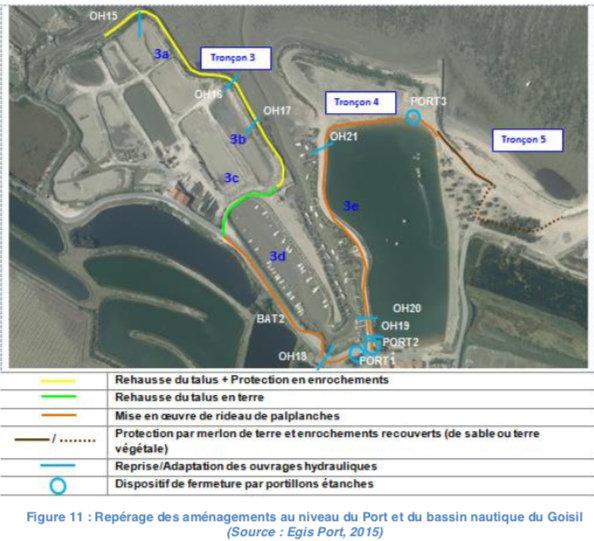 La Couarde -  Tronçons 3,4,5 nouvelle digue - septembre 2019