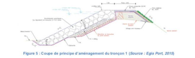 La Couarde -  Tronçon 1 nouvelle digue - septembre 2019