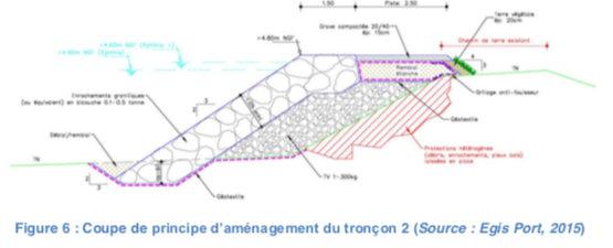 La Couarde -  Tronçon 2 nouvelle digue - septembre 2019