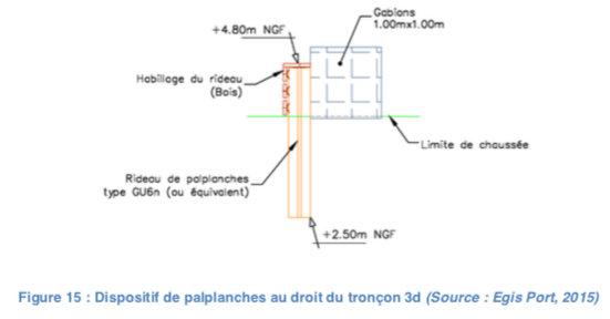 La Couarde -  schéma palplanches Goisil - Nouvelle digue - septembre 2019