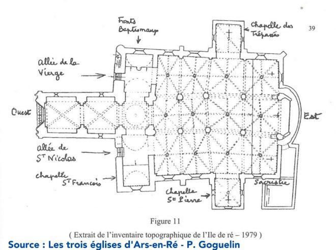 Ars - Eglise - Plan P. Goguelin