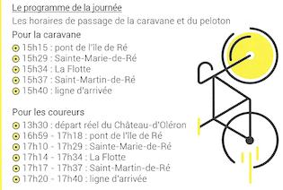 Ile de Ré - Tour de France - Horaires - 8 septembre 2020