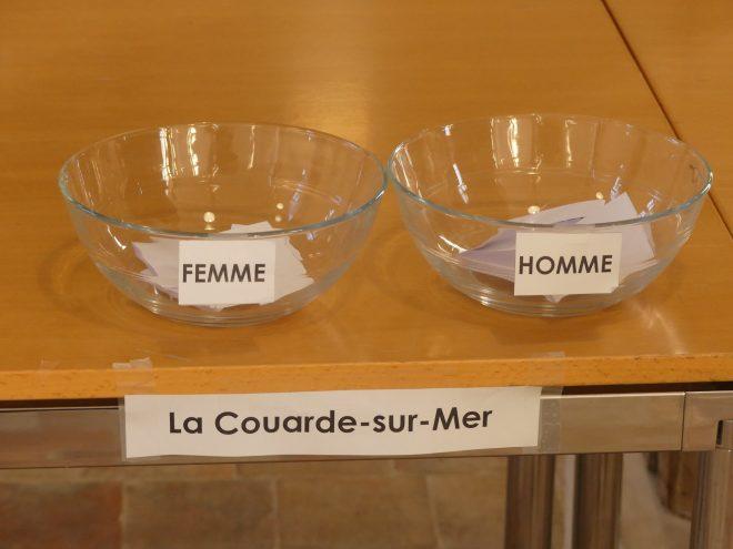 Tirage au sort Schéma de développement durable - La Couarde-sur-Mer - 20 novembre 2020