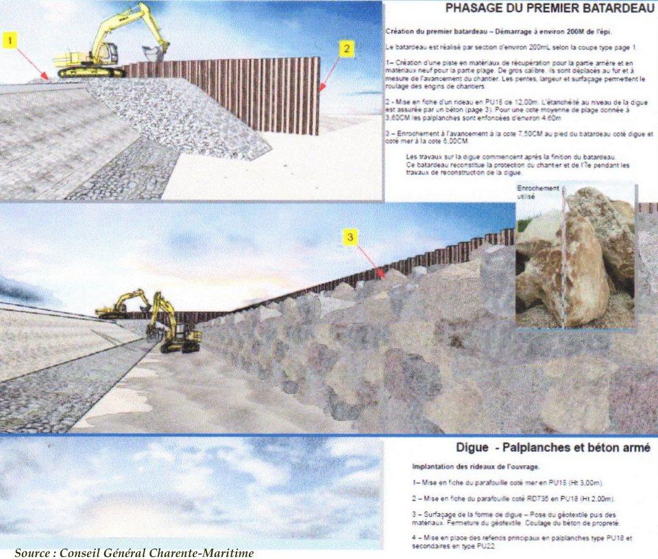 Schéma de construction du batardeau - Source Conseil général
